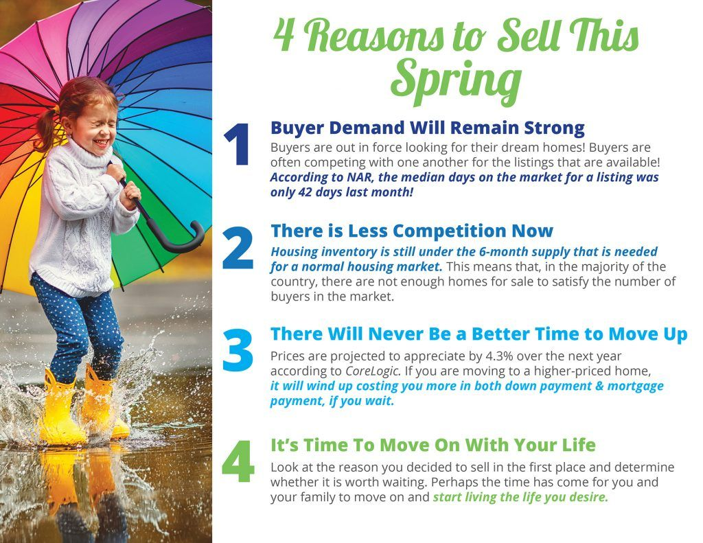 Reasons-to-Sell-Your-San-Diego-Home-This-Spring