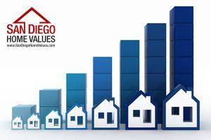 Sell My House San Diego